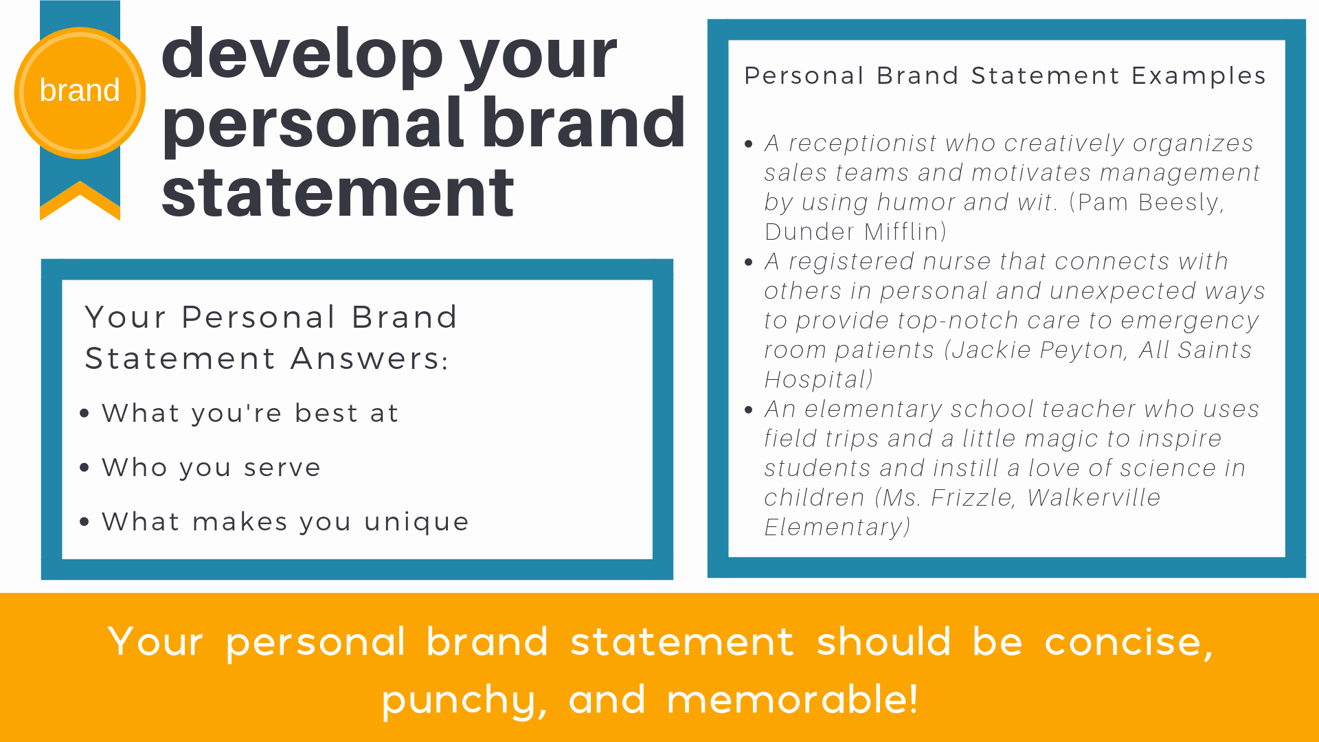 Personal Branding Statements Inspirational Personal Brand Statement How A Couple Sentences Can
