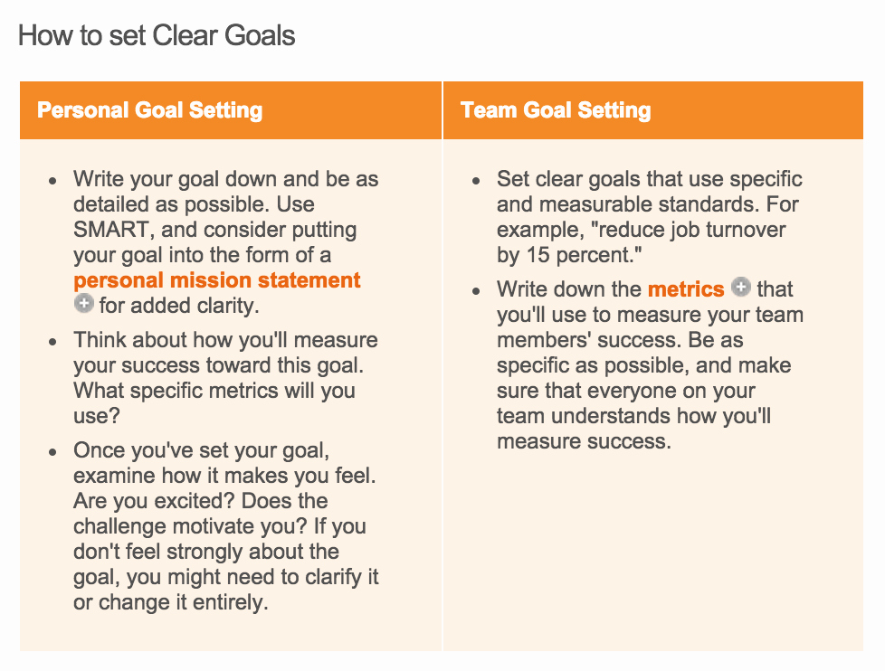 Personal Goal Statement Beautiful 7 Steps for Defining & Writing Pany Vision Statement
