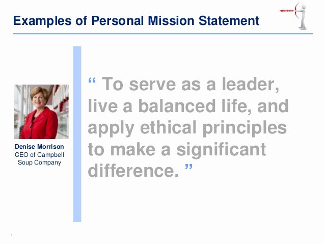 Personal Mission Statement Examples Inspirational Personal Mission Statement Examples