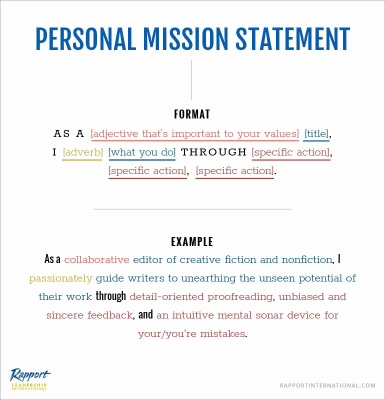Personal Mission Statement Templates Inspirational How to Write A Personal Mission Statement that Resonates