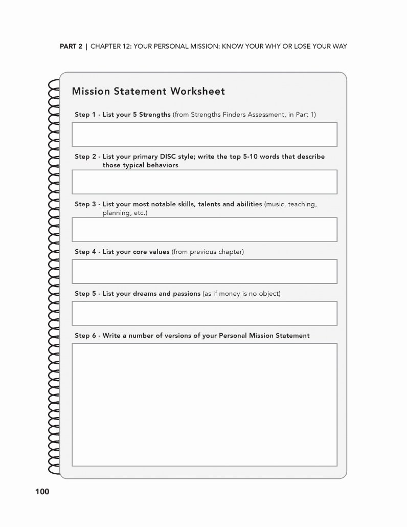 Personal Mission Statement Worksheet Inspirational How to Find and Write Your Personal Mission Statement