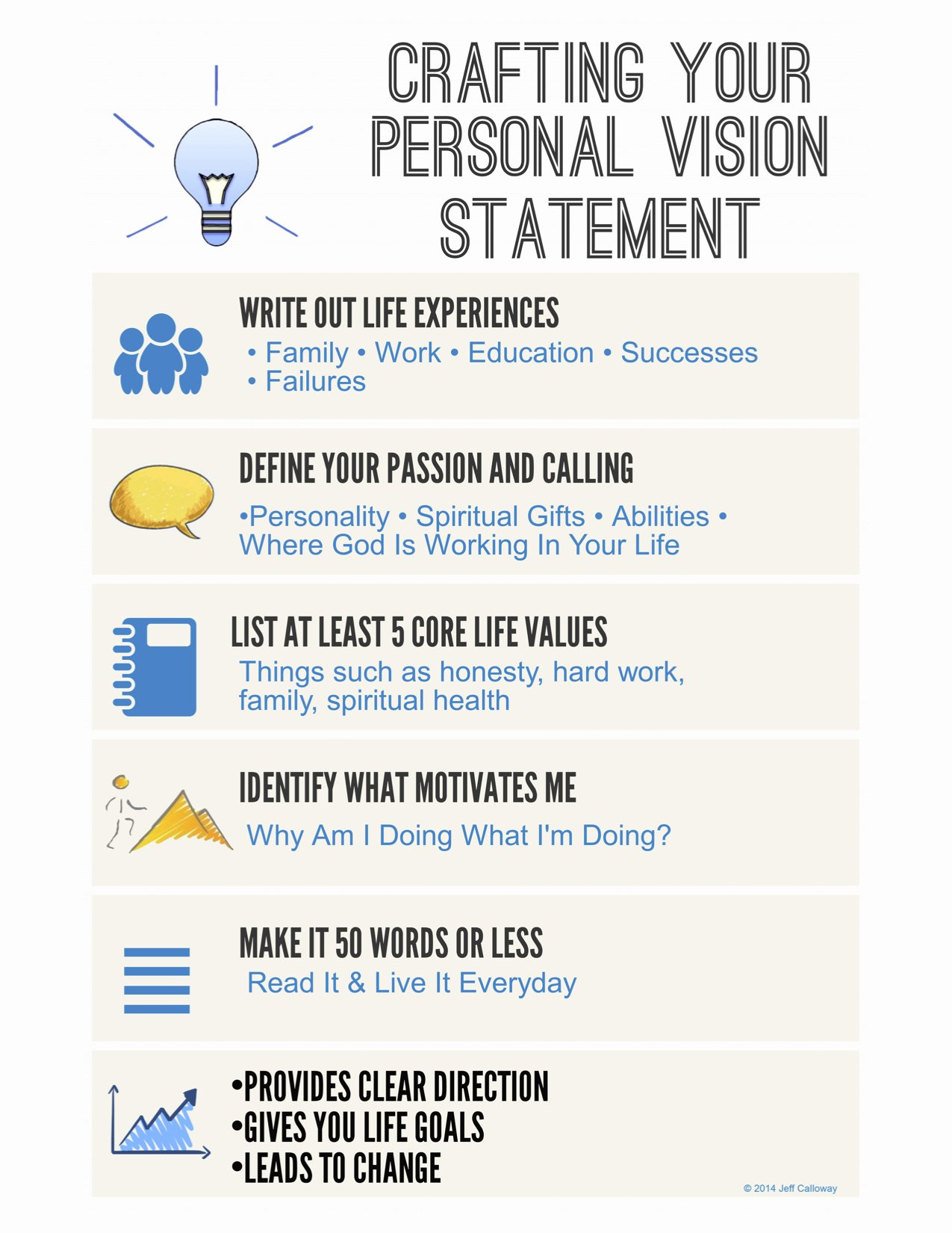 Personal Mission Statements Templates Lovely Crafting A Personal Vision Statement Jeff Calloway