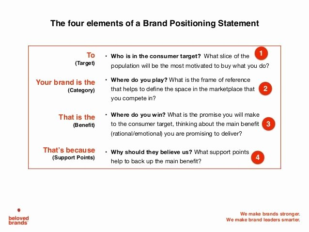 Personal Position Statement Examples Awesome Elements Of Brand Positioning Statement