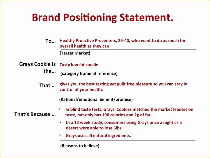 Personal Position Statement Examples Best Of Pin by Vince Ferraro Grow Your Business