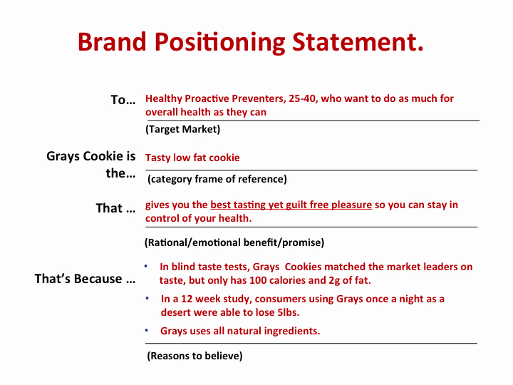 Personal Position Statement Examples Inspirational How to Manage Your Personal Brand Marketing Talent Inc