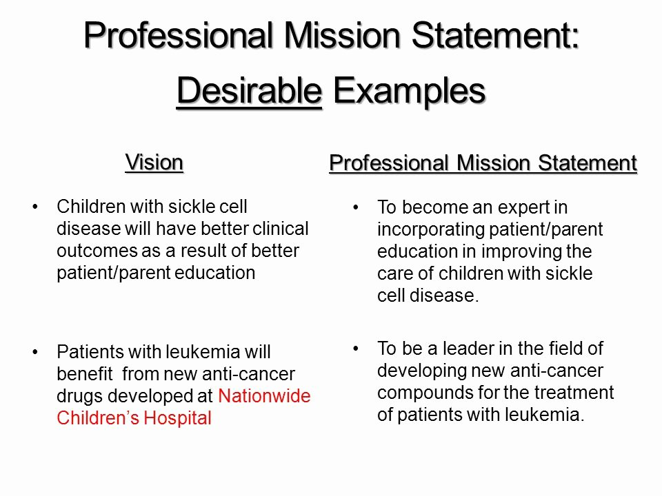 Personal Professional Vision Statement Examples New Online Personal Leadership Vision Statement Examples