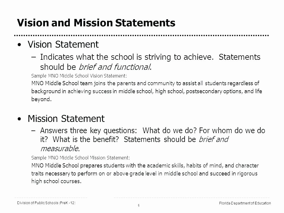 Personal Vision Statement Example New 10 Examples Of Personal Vision Statements