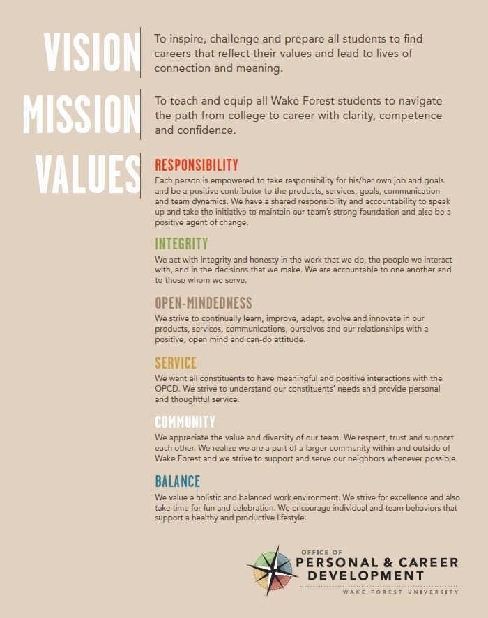 Personal Vision Statement Examples Business Luxury Vision Mission & Values Careerlab Pinterest