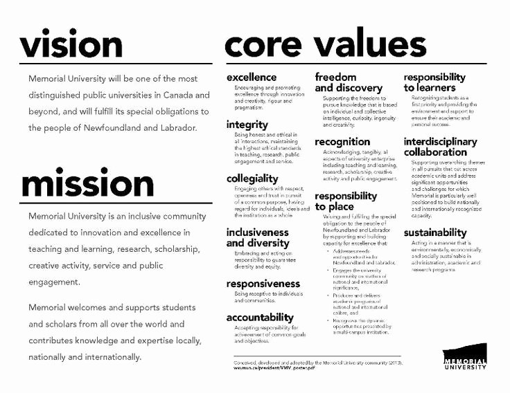 Personal Vision Statement Examples Business New 28 Best Mission Vision Values Images On Pinterest