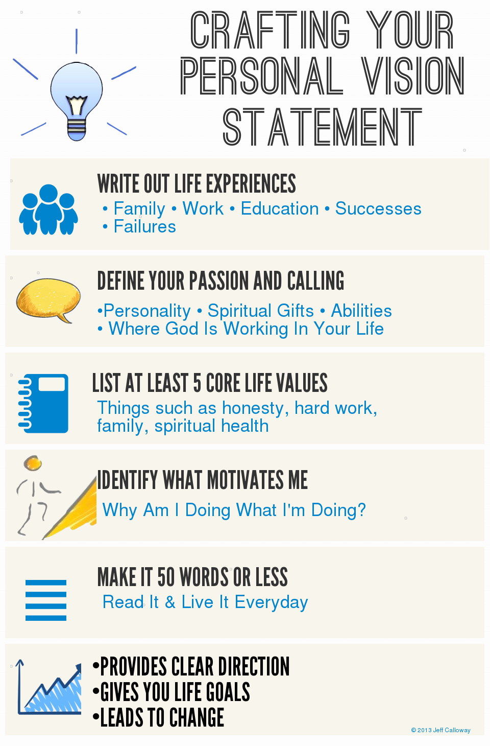 Personal Vision Statement Template Inspirational Pin by andrea Kocourek On Focus forward