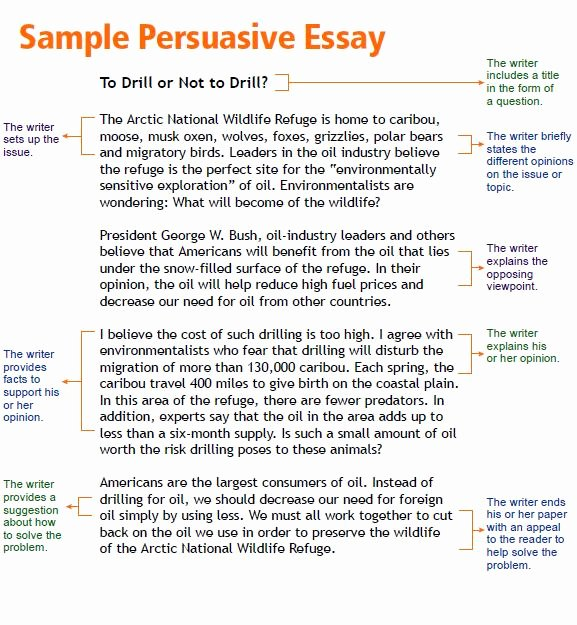 Persuasive Speech Samples Elegant Persuasive Essay Writing Prompts and Template for Free