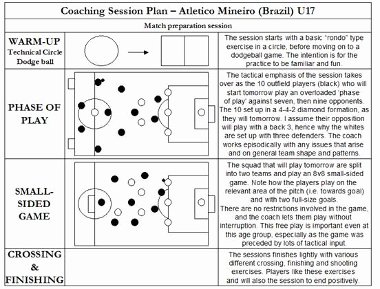 Player Of the Week Template Unique Sample Session Plans In soccer