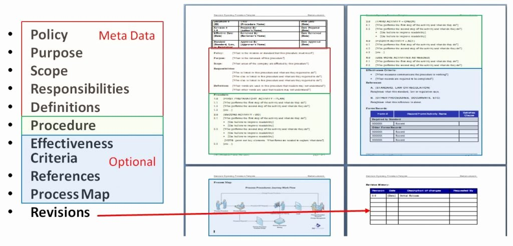 Policy Manual Sample Lovely How Much Detail Do Your Procedures Require