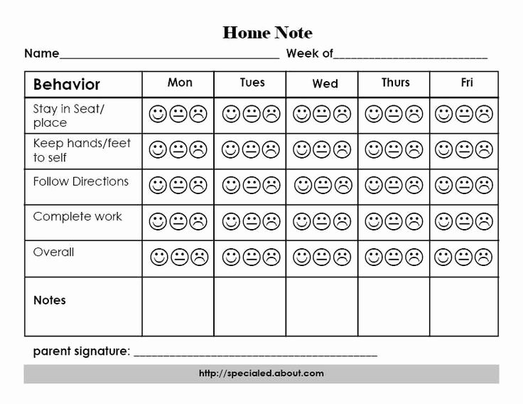 Positive Behavior Support Plan Example Inspirational A Home Note Program to Support Positive Student Behavior