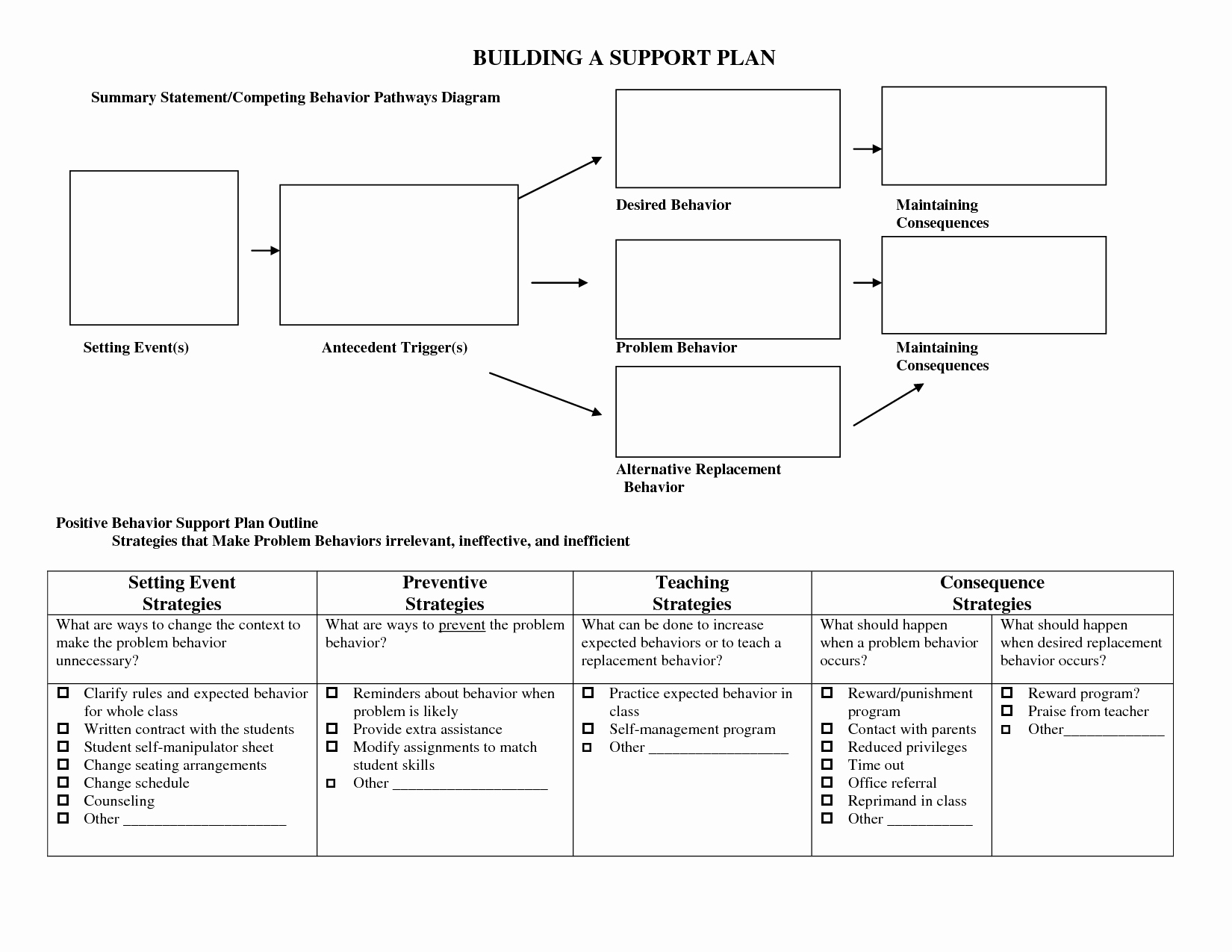 Positive Behavior Support Plan Example Inspirational Positive Behavior Support Wikipedia Free Encyclopedia