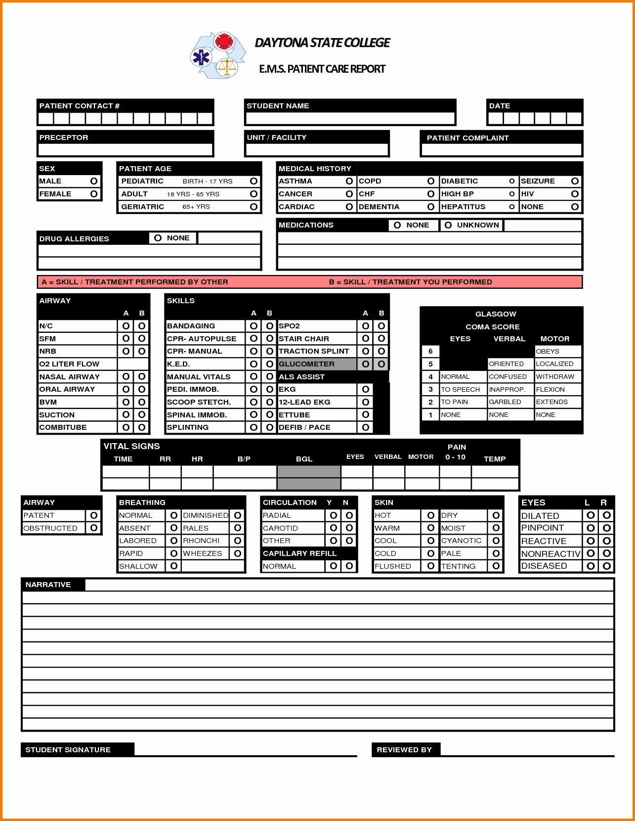 Prehospital Care Report Template Lovely 24 Of Ems Pcr Template