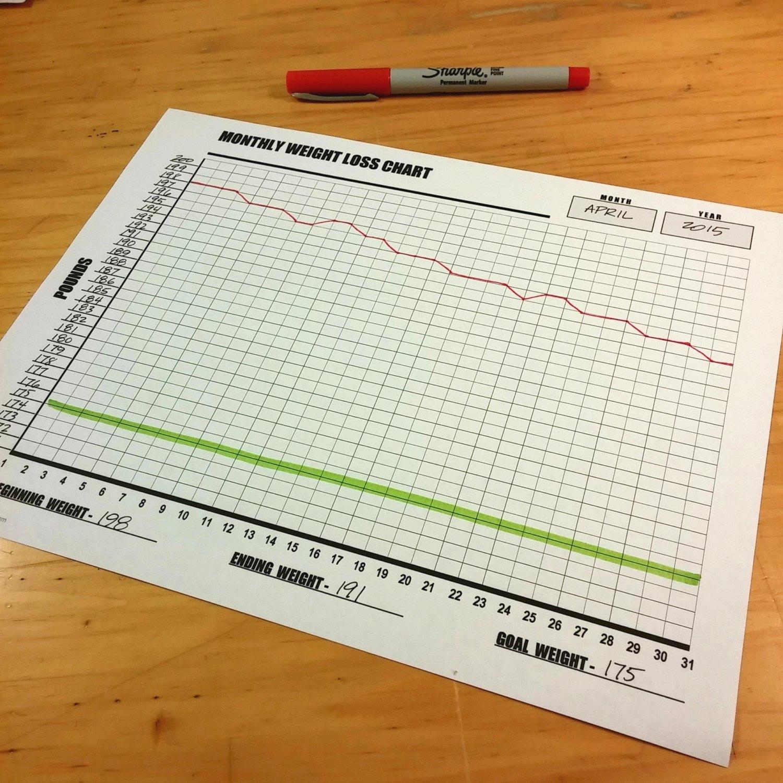 Printable Weight Loss Chart Pdf Elegant Monthly Weight Loss Chart Diy Printable Stay Motivated as