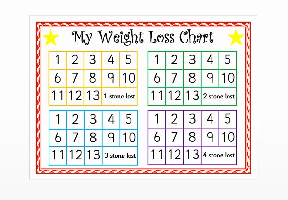 Printable Weight Loss Chart Pdf Lovely Printable Weight Loss Record Slimming World Weight