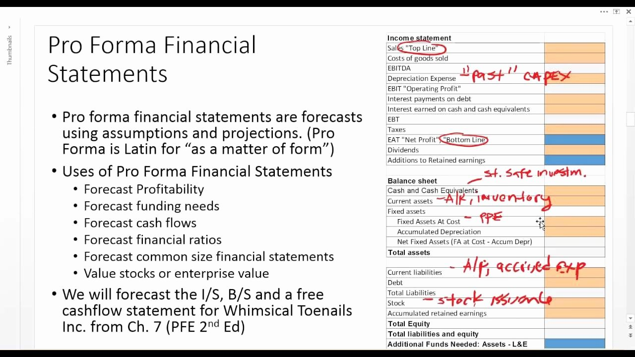 Pro forma Financial Statement Example Elegant Fincore topic 1 Part 1 Pro forma Financial Statements and