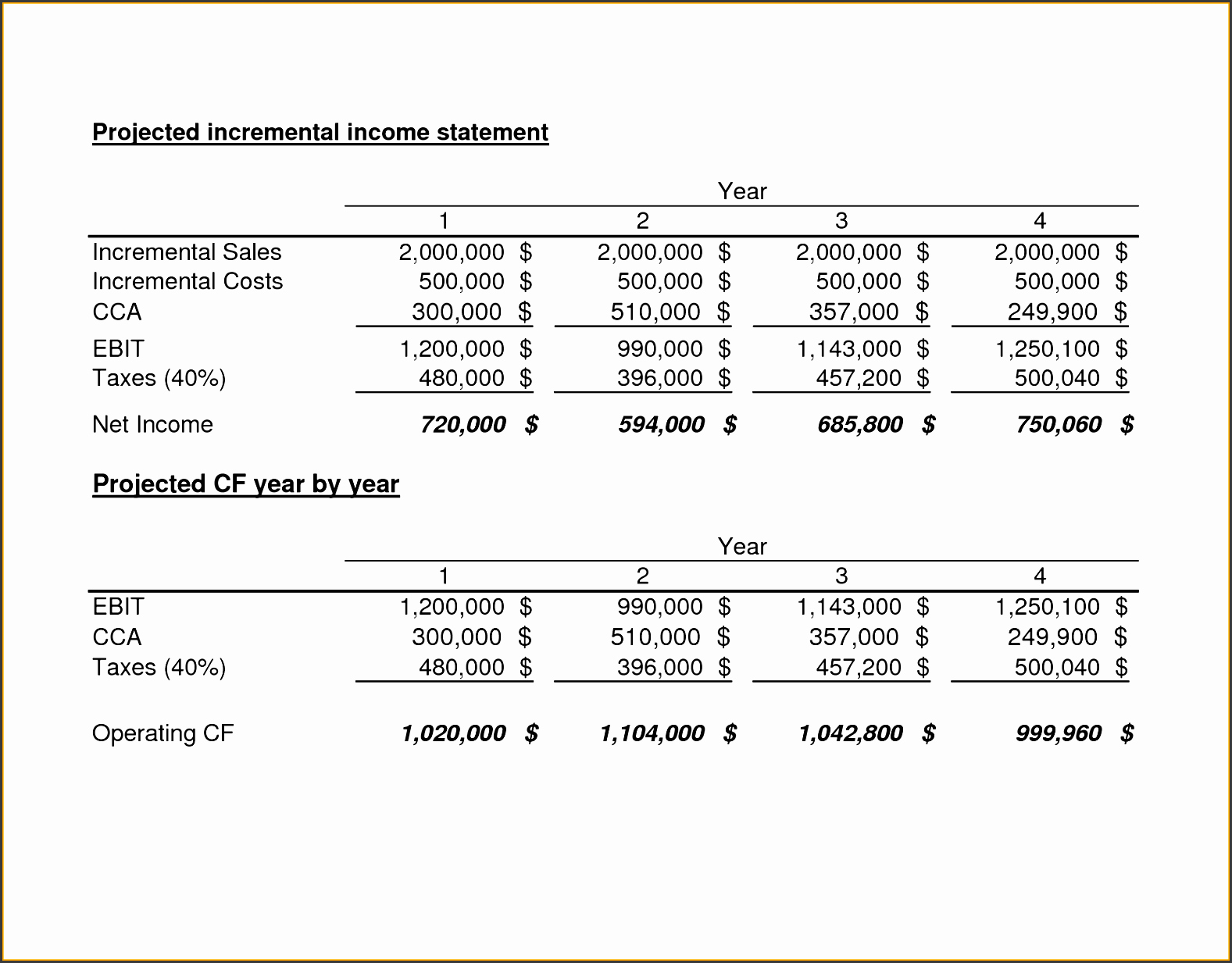 Pro forma Financial Statements Example Awesome 5 Business In E Statement Template Sampletemplatess