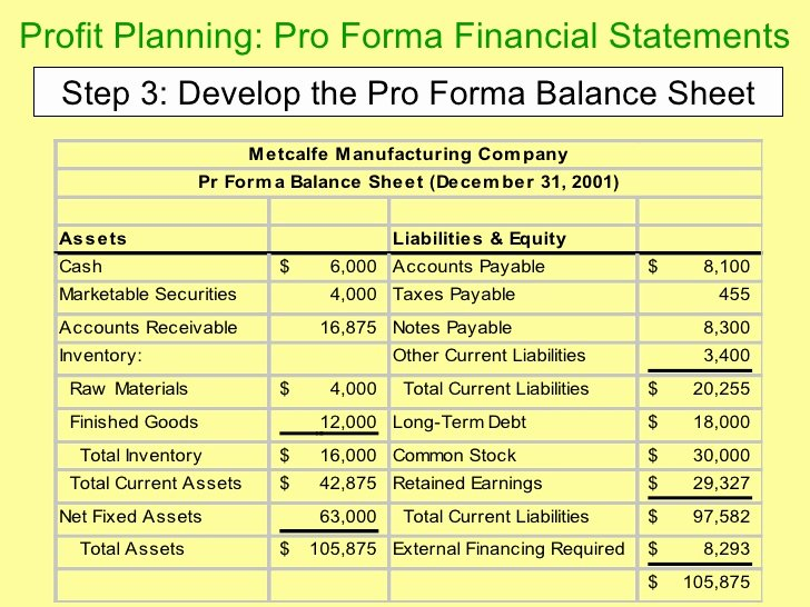 Pro forma Financial Statements Example Beautiful Chapter 14
