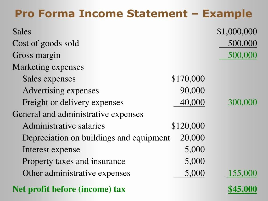 Pro forma Financial Statements Example Elegant Ppt Financial aspects Of Marketing Management Powerpoint