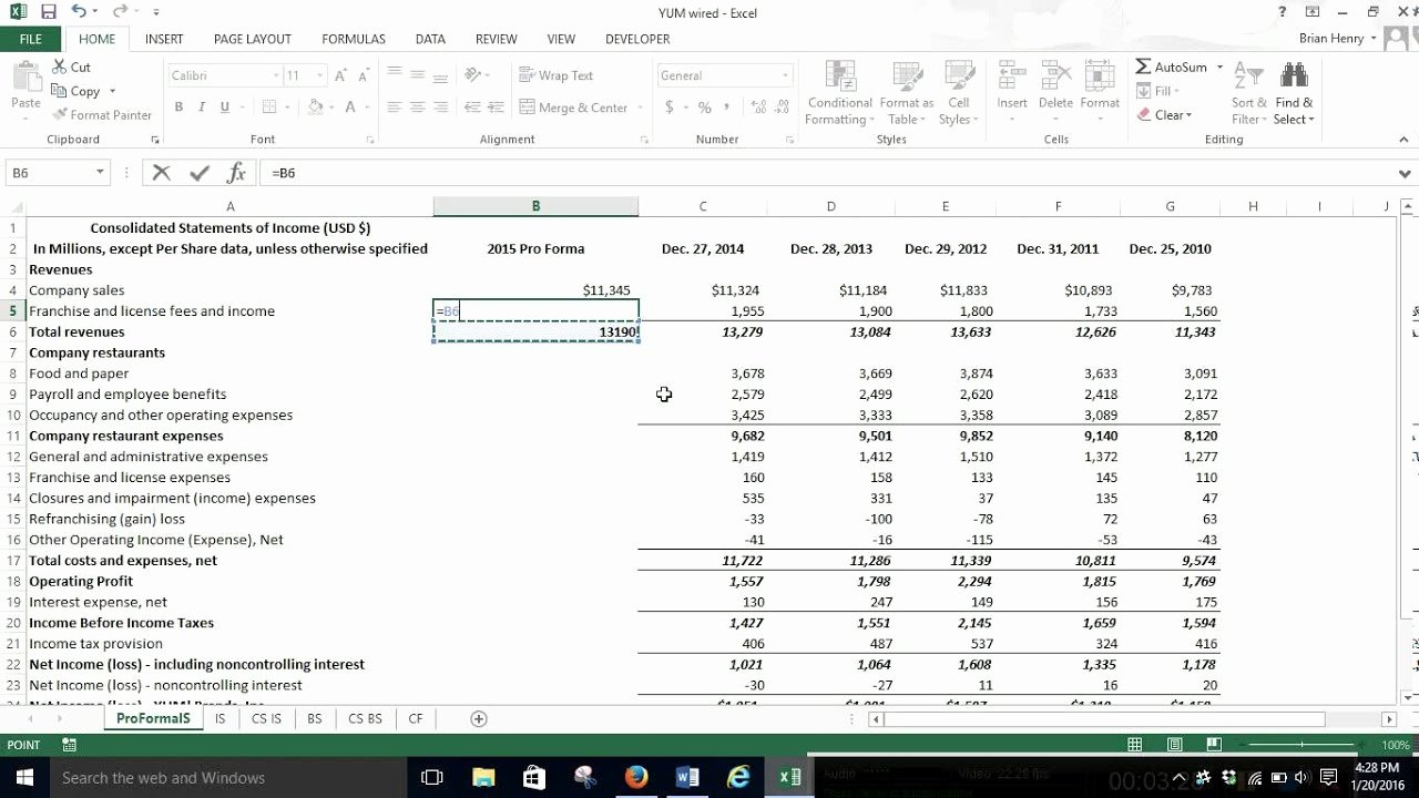 Pro forma Financial Statements Example Elegant Pro forma In E Statement
