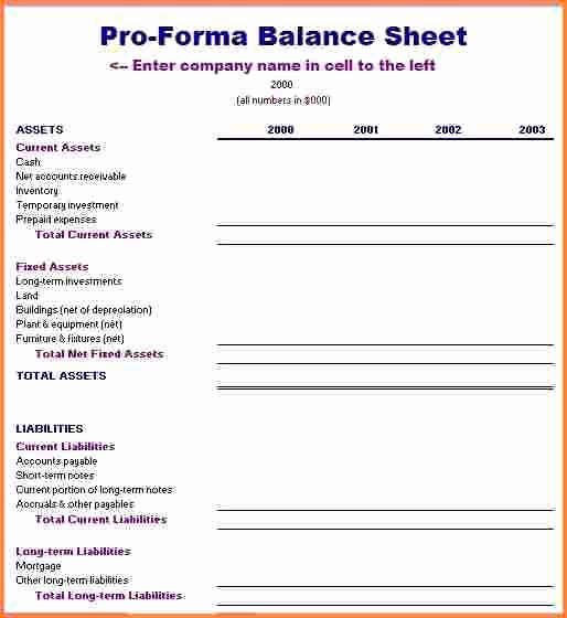 Pro forma Financial Statements Example Fresh 13 Pro forma Financial Statements Example