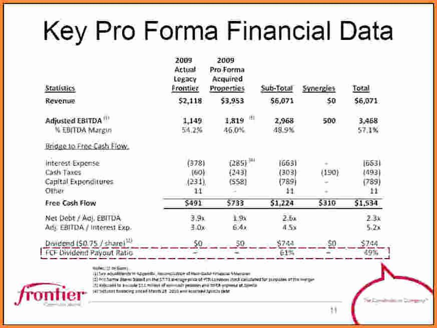 Pro forma Financial Statements Example Fresh 4 Pro forma Financial Statement Template