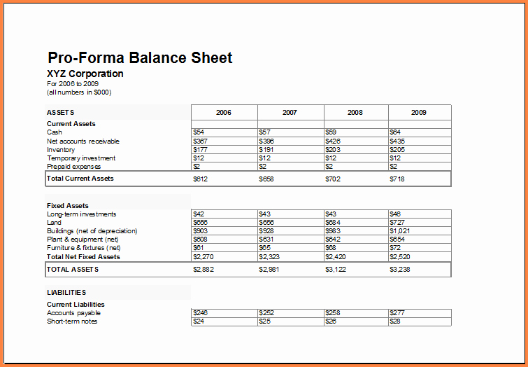 Pro forma Financial Statements Example Inspirational 13 Pro forma Financial Statements Example