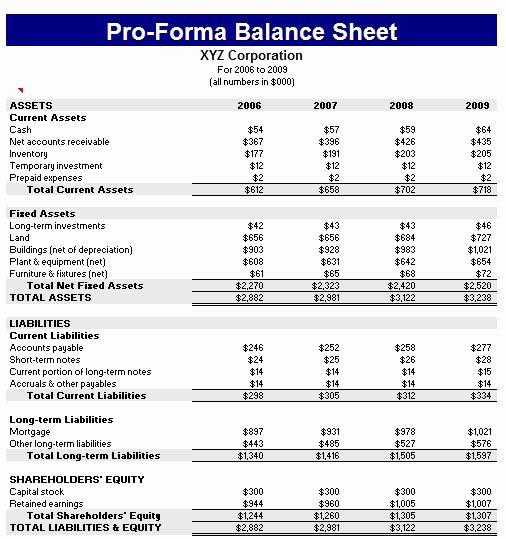 Pro forma Statements Examples Elegant Proforma Balance Sheet Template