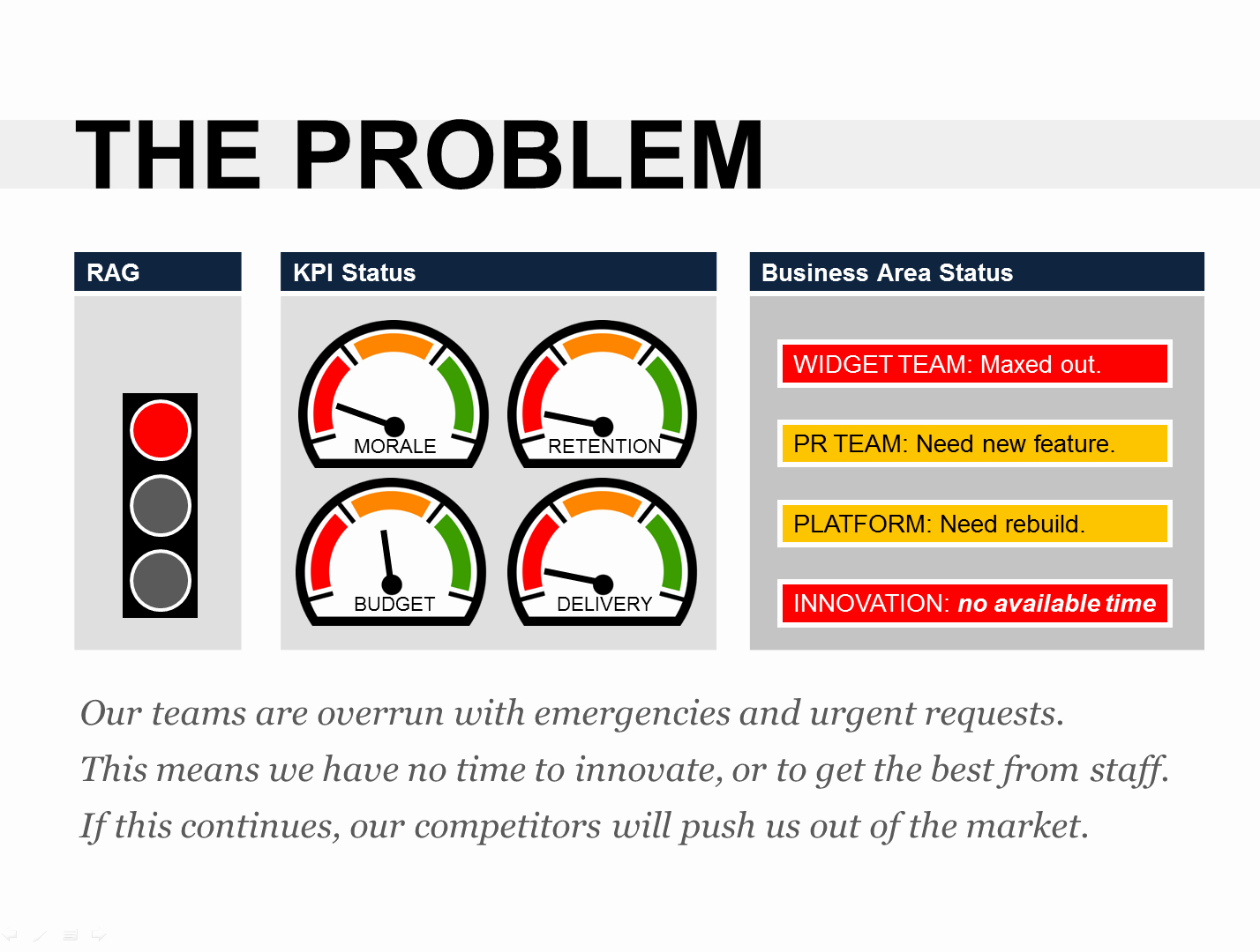 Problem Statement Examples Business New Problem Statement Template for Innovation Project