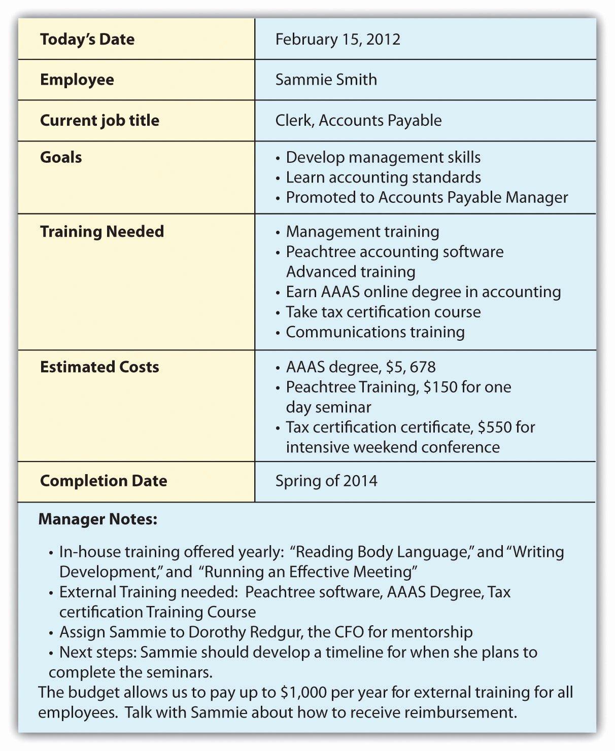 Professional Development Certificate Template Best Of Human Resource Management V1 0