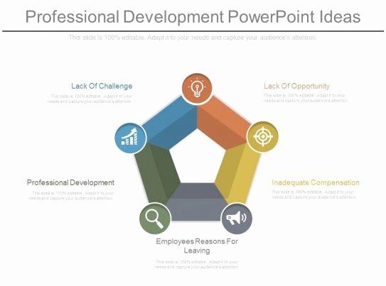 Professional Development Certificate Template Elegant Professional Development Powerpoint Ideas