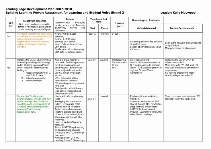 Professional Development Certificate Template New Personal Development Plan Workbooks Google Search