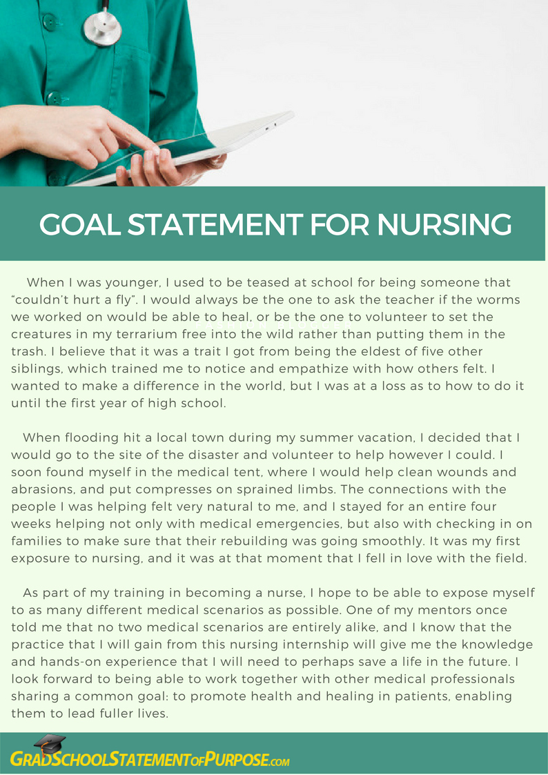Professional Goals Statements Best Of How to Create A Good Goal Statement for Nursing