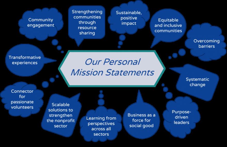 Professional Mission Statements Unique 'tis the Season Our Personal Mission Statements