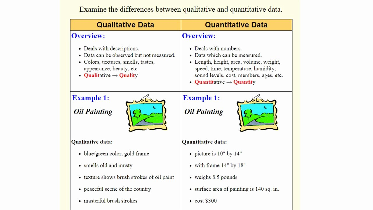 Qualitative Report Example Awesome About Data Statistics Demographics and Other