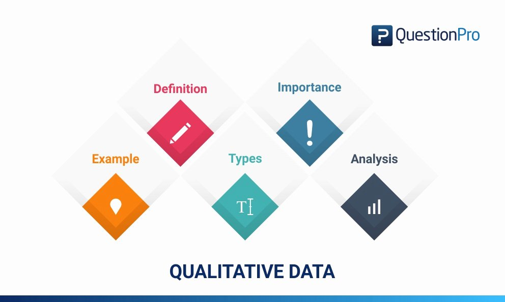 Qualitative Report Example New Qualitative Data Definition Types Analysis and Examples