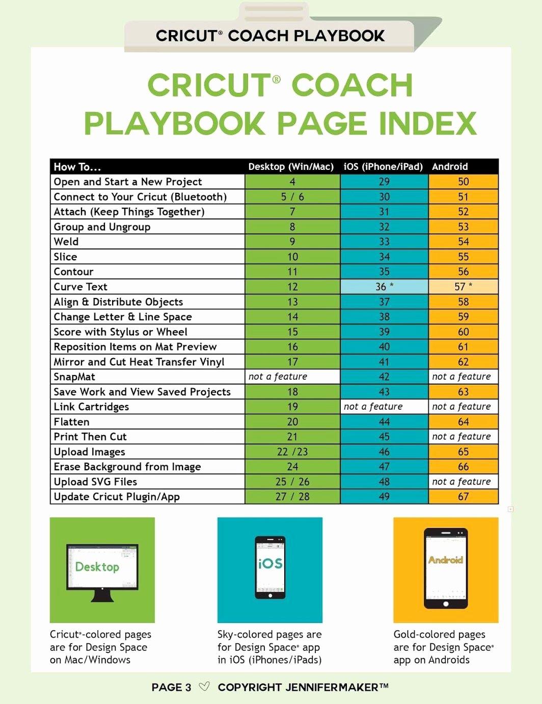 Quick as A Cricket Printables Elegant Cricut Coach Playbook Quick and Easy E Page Diagrams