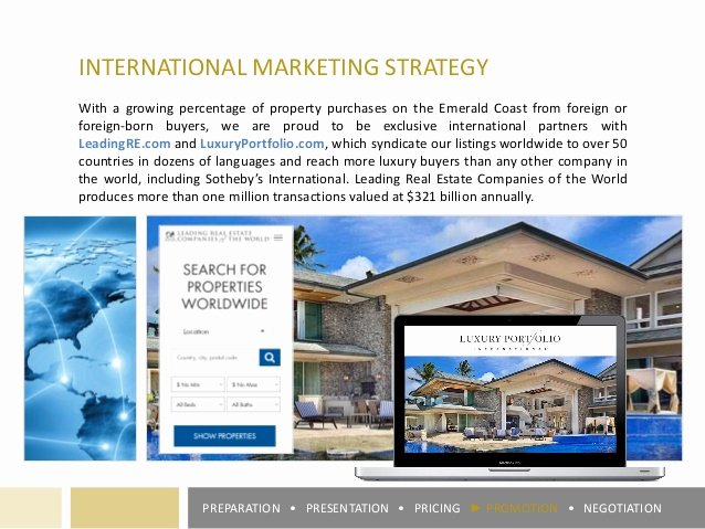 Real Estate Listing Marketing Plan Fresh Luxury Real Estate Listing Presentation