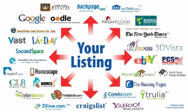 Real Estate Listing Marketing Plan New How We Market Your Chicago Il Home for Sale