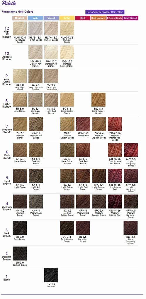 Redken Demi Permanent Hair Color Chart Beautiful Pin by Courtney Wilson On Hair