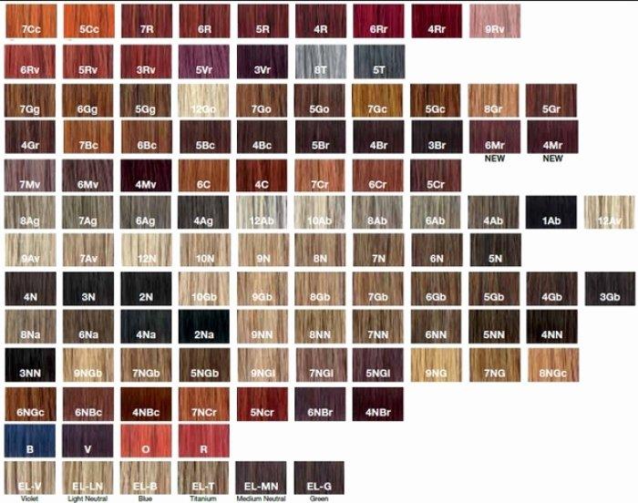 Redken Demi Permanent Hair Color Chart Inspirational Ion Demi Permanent Hair Color Chart Dark Brown Hairs
