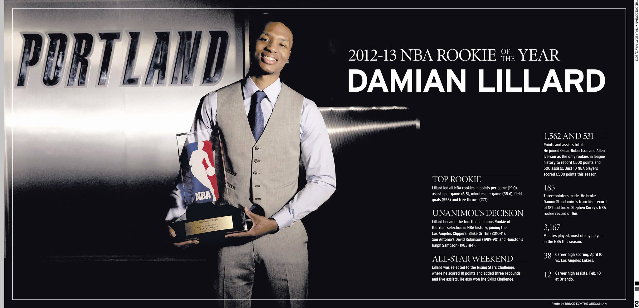 Rookie Of the Year Poster Best Of Damian Lillard Rookie Of the Year Poster