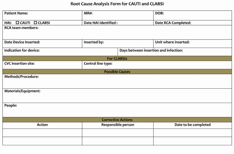 Root Cause Analysis Report form Luxury 24 Root Cause Analysis Templates Word Excel Powerpoint