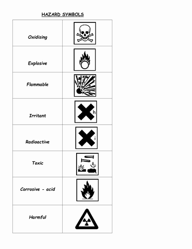 Safety Symbols Worksheet Inspirational Ks3 Science Induction Pack Year 7 Year 8 or Year 9 by Szu