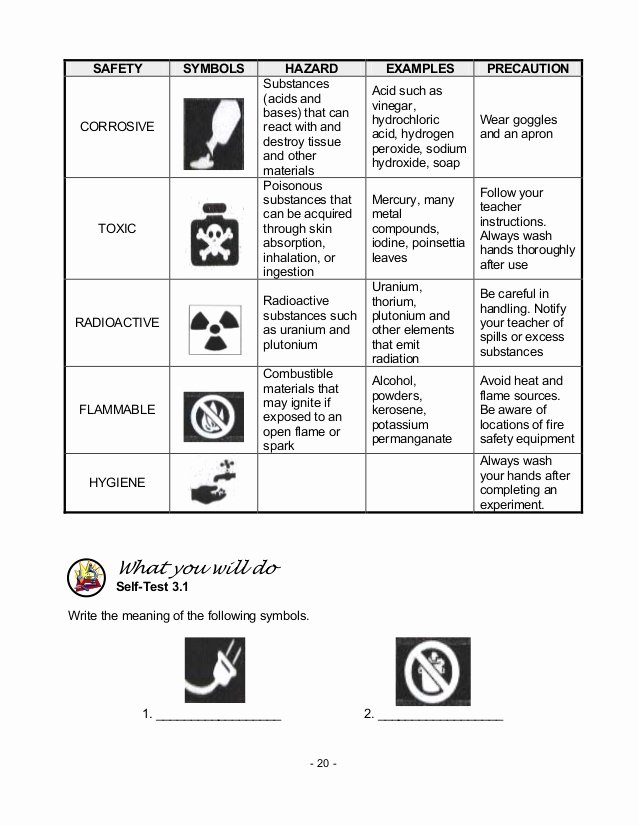 Safety Symbols Worksheet New Chem M2 Laboratory Apparatus Safety Rules & Symbols