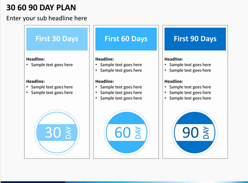 Sales 30 60 90 Plan Sample Fresh How to Make A 30 60 90 Day Plan