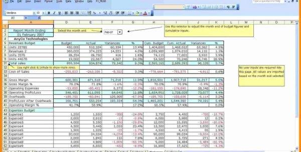 Sample Budget for Non Profit organization Fresh Sample Bud Template for Non Profit organization Sample